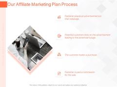 Online Advertising Plan Proposal Our Affiliate Marketing Plan Process Ppt Portfolio Graphics Design PDF