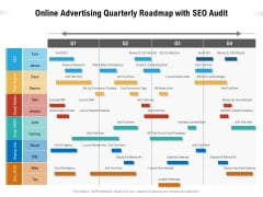 Online Advertising Quarterly Roadmap With SEO Audit Slides