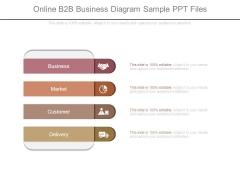 Online B2b Business Diagram Sample Ppt Files