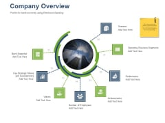 Online Banking Administration Procedure Company Overview Ppt Outline Guidelines PDF
