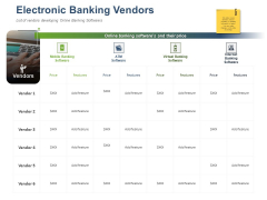 Online Banking Administration Procedure Electronic Banking Vendors Ppt Show Layout PDF