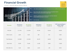 Online Banking Administration Procedure Financial Growth Ppt Layouts Layout Ideas PDF