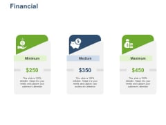 Online Banking Administration Procedure Financial Ppt Portfolio Graphics Template PDF