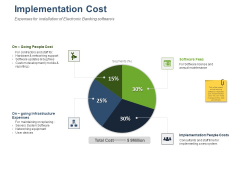 Online Banking Administration Procedure Implementation Cost Ppt Icon Designs PDF