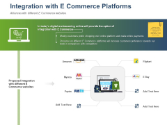 Online Banking Administration Procedure Integration With E Commerce Platforms Ppt Gallery Show PDF