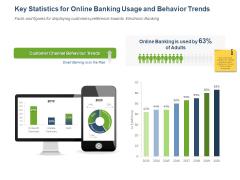 Online Banking Administration Procedure Key Statistics For Online Banking Usage And Behavior Trends Pictures PDF