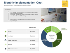 Online Banking Administration Procedure Monthly Implementation Cost Ppt Pictures Graphic Images PDF