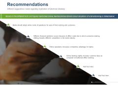 Online Banking Administration Procedure Recommendations Ppt Professional Slide Portrait PDF