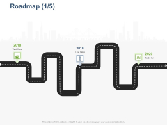 Online Banking Administration Procedure Roadmap 2018 To 2020 Ppt File Example File PDF