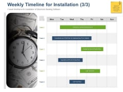 Online Banking Administration Procedure Weekly Timeline For Installation Ppt Inspiration Aids PDF