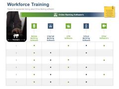Online Banking Administration Procedure Workforce Training Ppt Model PDF