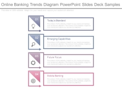 Online Banking Trends Diagram Powerpoint Slides Deck Samples
