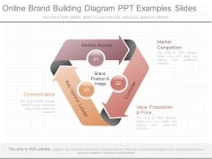 Online Brand Building Diagram Ppt Examples Slides