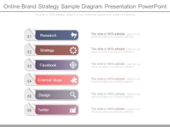 Online Brand Strategy Sample Diagram Presentation Powerpoint