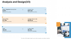 Online Business Administration Analysis And Design Average Value Ppt Model Background Image PDF