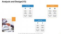Online Business Administration Analysis And Design Bonus Rate Ppt Portfolio Designs PDF