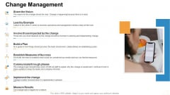 Online Business Administration Change Management Ppt Gallery Guide PDF