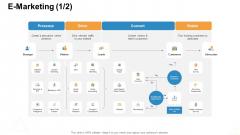 Online Business Administration E Marketing Stranger Ppt Model Summary PDF