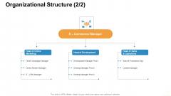 Online Business Administration Organizational Structure Development Designs PDF