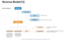Online Business Administration Revenue Model Commission Ppt Summary Slide Portrait