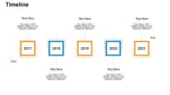 Online Business Administration Timeline Ppt Professional Outfit PDF