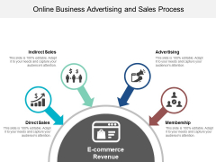 Online Business Advertising And Sales Process Ppt Powerpoint Presentation Gallery Show