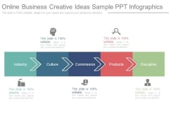 Online Business Creative Ideas Sample Ppt Infographics