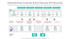 Online Business Customer Brand Lifecycle With Discovery Ppt PowerPoint Presentation Icon Layouts PDF