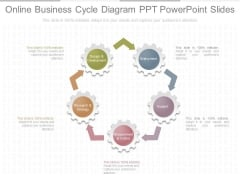 Online Business Cycle Diagram Ppt Powerpoint Slides