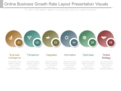 Online Business Growth Rate Layout Presentation Visuals