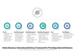 Online Business International Delivery Framework For Providing Tailored Solutions Ppt PowerPoint Presentation Professional Slide PDF