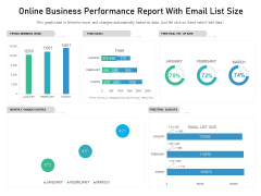 Online Business Performance Report With Email List Size Ppt PowerPoint Presentation Show Graphics Download PDF