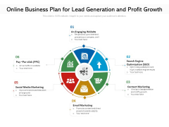 Online Business Plan For Lead Generation And Profit Growth Ppt PowerPoint Presentation Show Graphics Pictures PDF