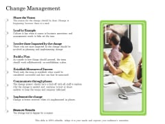 Online Business Program Change Management Ppt Styles Example PDF