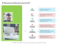 Online Business Program E Business Infrastructure Costs Mockup PDF