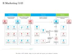 Online Business Program E Marketing Lead Ppt Show Skills PDF