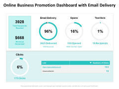 Online Business Promotion Dashboard With Email Delivery Ppt PowerPoint Presentation Inspiration Microsoft PDF