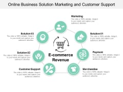 Online Business Solution Marketing And Customer Support Ppt Powerpoint Presentation Professional Grid