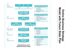 Online Business Strategy Model With Future State Plan Ppt PowerPoint Presentation File Inspiration PDF