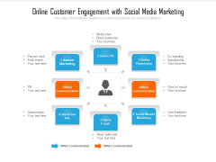 Online Customer Engagement With Social Media Marketing Ppt PowerPoint Presentation File Infographics PDF