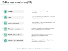 Online Distribution Services E Business Infrastructure Costs Ppt Outline Graphics PDF