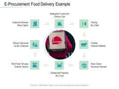 Online Distribution Services E Procurement Food Delivery Example Ppt File Example Introduction PDF