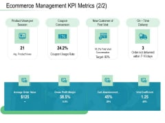 Online Distribution Services Ecommerce Management KPI Metrics Delivery Ppt Visual Aids Inspiration PDF