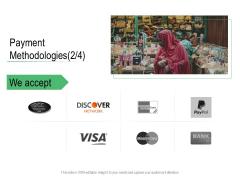 Online Distribution Services Payment Methodologies Accept Ppt Slides Templates PDF