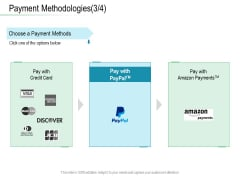 Online Distribution Services Payment Methodologies Payment Ppt Slides Mockup PDF