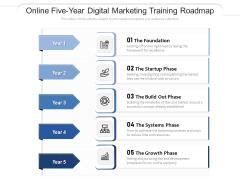 Online Five Year Digital Marketing Training Roadmap Microsoft