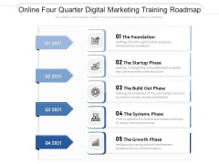 Online Four Quarter Digital Marketing Training Roadmap Pictures
