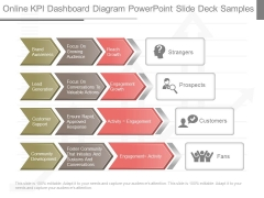 Online Kpi Dashboard Diagram Powerpoint Slide Deck Samples