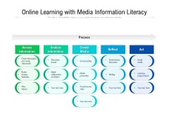 Online Learning With Media Information Literacy Ppt PowerPoint Presentation Pictures Guide PDF