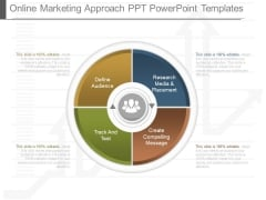 Online Marketing Approach Ppt Powerpoint Templates